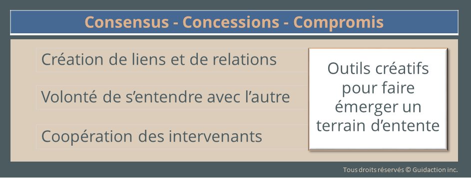 ressemblances consensus concessions compromis